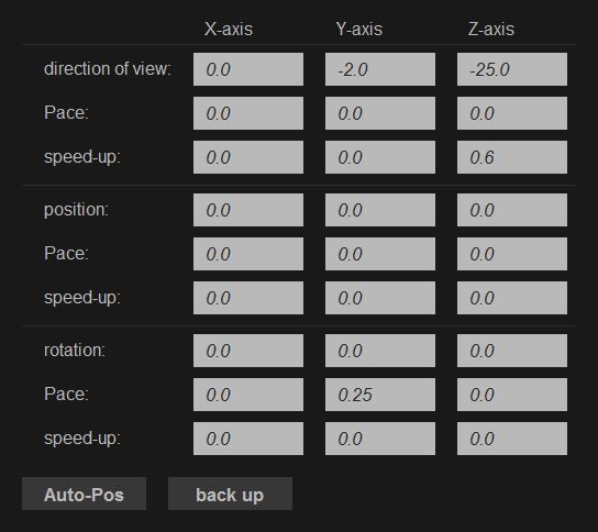 Position - Structure Animator (StrAnimator)